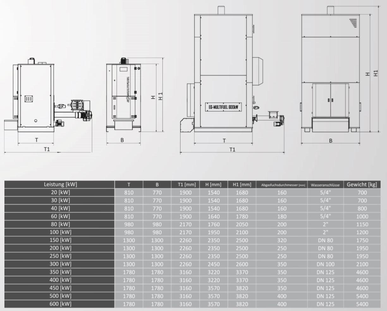 Maße EG Multifuel