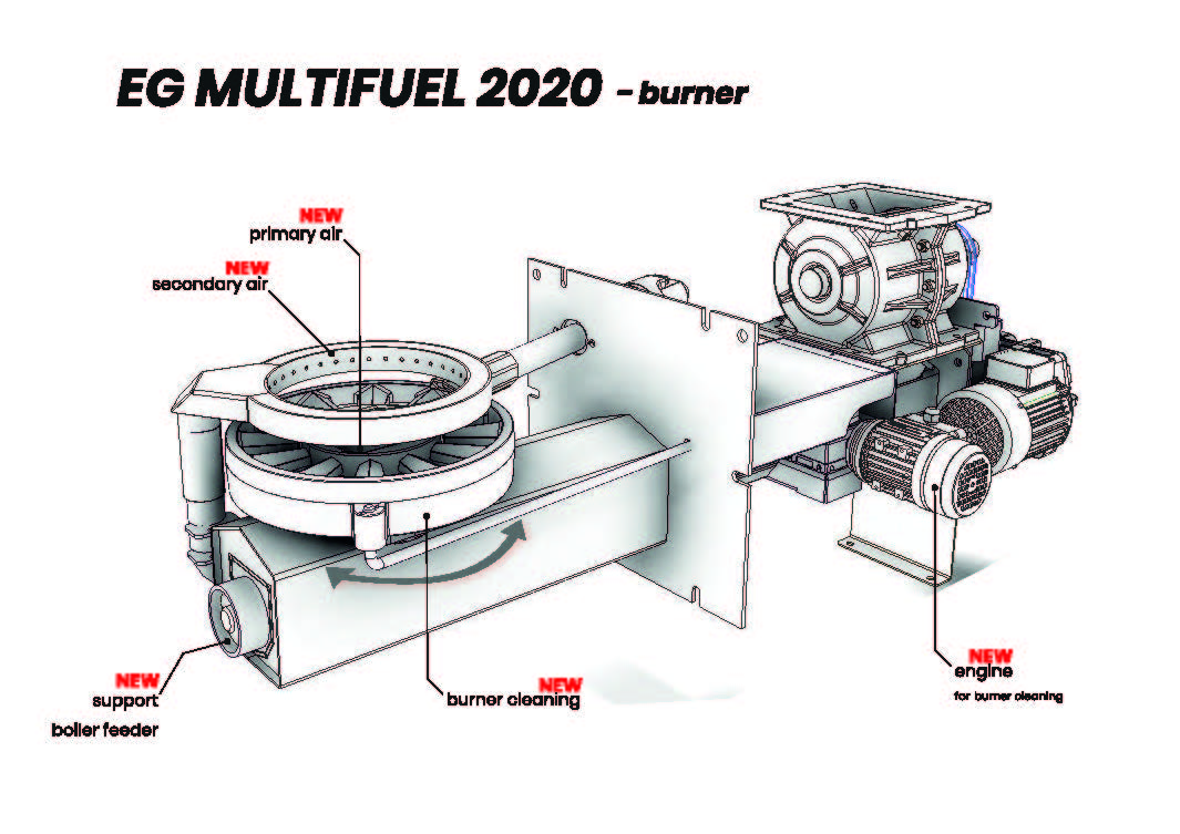 EG Multifuel Brenner