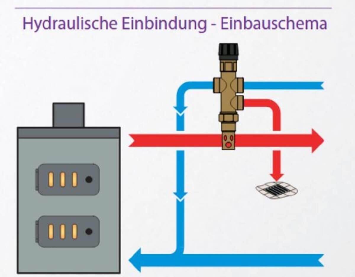 """Zwei Wege Ventil Regulus DBV-1  Thermische Ablaufsicherung 3//4/"""""""